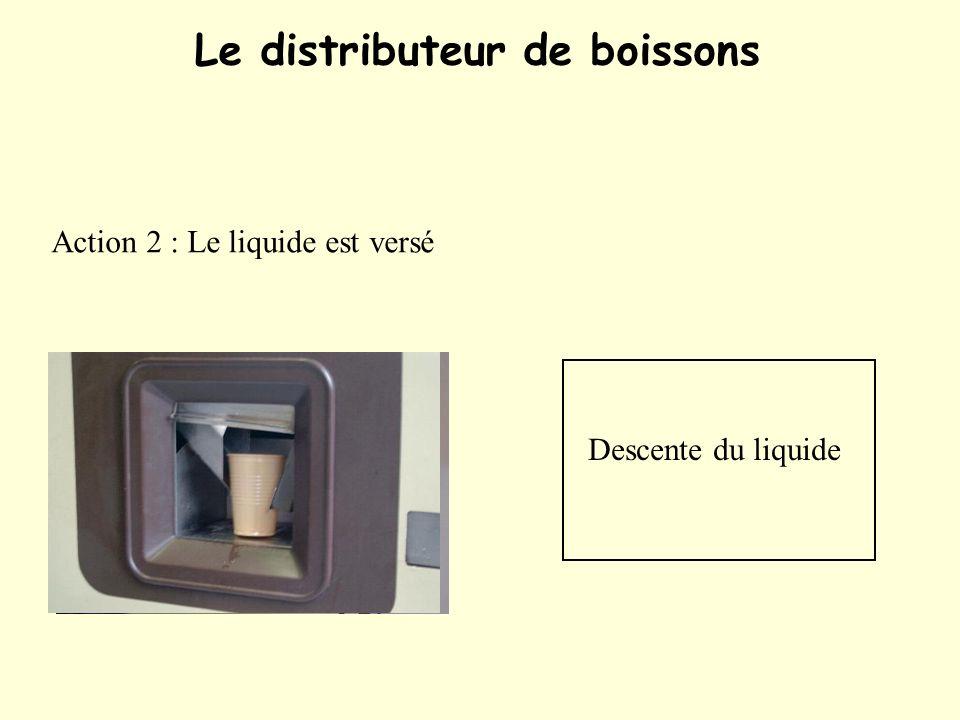 Action 2 : Le liquide est versé Le distributeur de boissons Descente du liquide