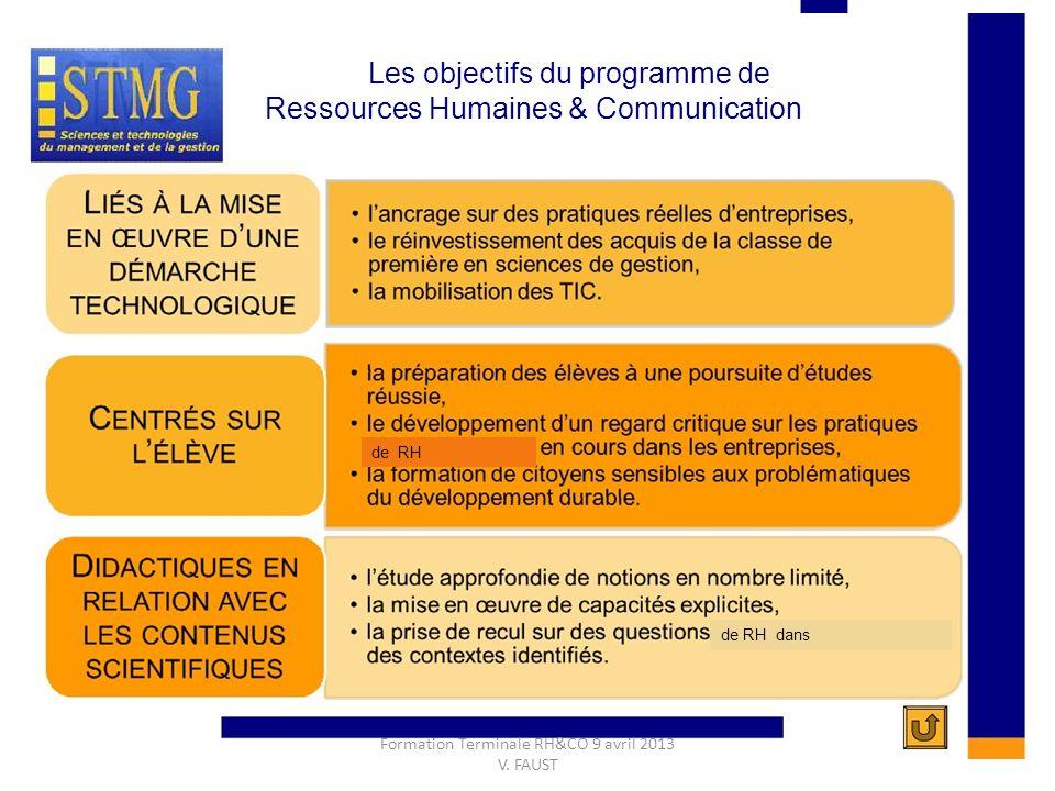 LES OBJECTIFS DU PROGRAMME DE GESTION FINANCE LES OBJECTIFS DU PROGRAMME DE Les objectifs du programme de Ressources Humaines & Communication de RH de