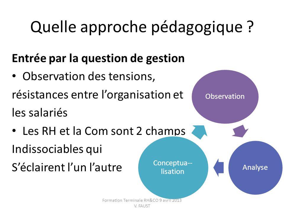 Quelle approche pédagogique ? Entrée par la question de gestion Observation des tensions, résistances entre lorganisation et les salariés Les RH et la
