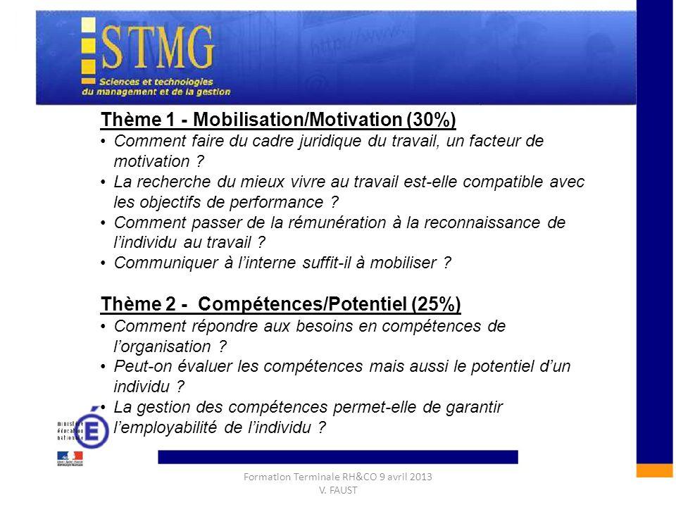 CONSTRUIRE UNE REPONSE A LAQUESTION DE GESTION :CONSTRUIRE UNE REPONSE A LAQUESTION DE GESTION : Thème 1 - Mobilisation/Motivation (30%) Comment faire