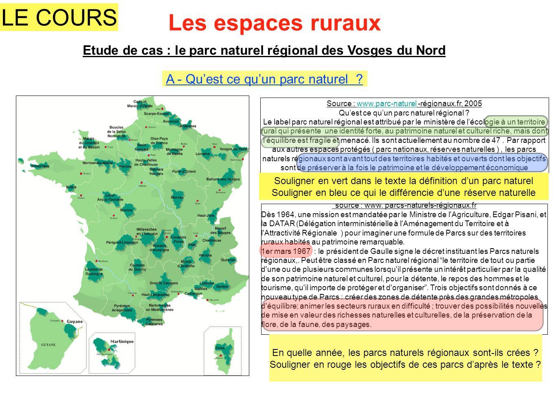 LE COURS Etude de cas : le parc naturel régional des Vosges du Nord Source : www.parc-naturel -régionaux.fr, 2005www.parc-naturel Quest ce quun parc n