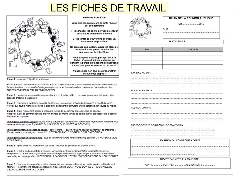 LES FICHES DE TRAVAIL