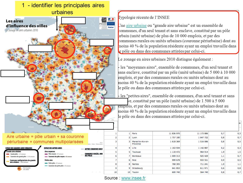 1 - identifier les principales aires urbaines Que représente cette carte ? A laide de la légende, propose en une définition simple A laide du tableau