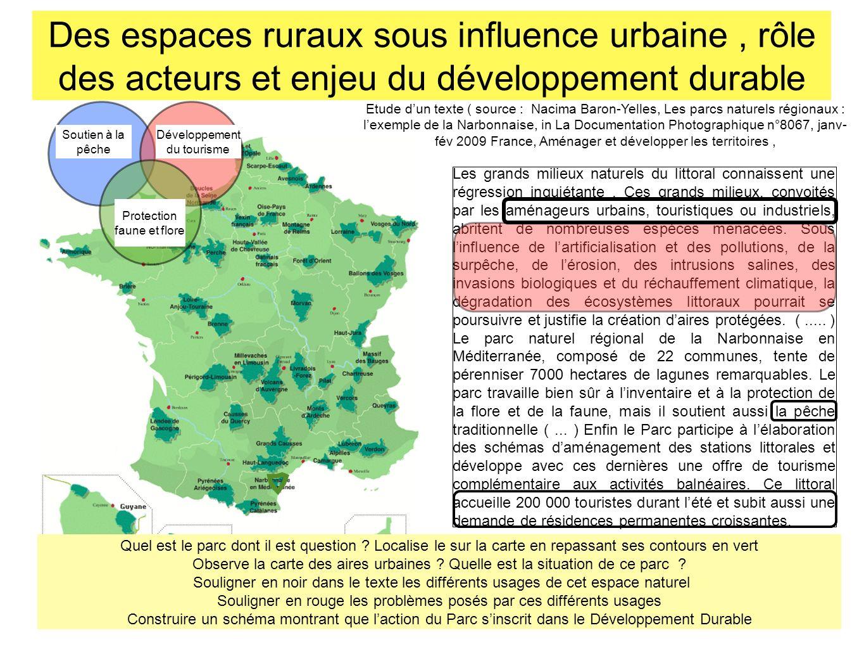 Des espaces ruraux sous influence urbaine, rôle des acteurs et enjeu du développement durable Etude dun texte ( source : Nacima Baron-Yelles, Les parc