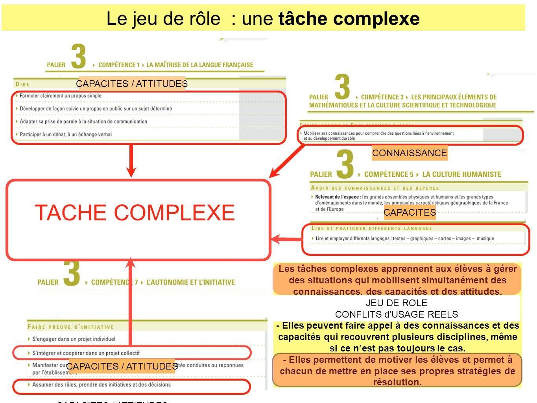 Le jeu de rôle : une tâche complexe Les tâches complexes apprennent aux élèves à gérer des situations qui mobilisent simultanément des connaissances,