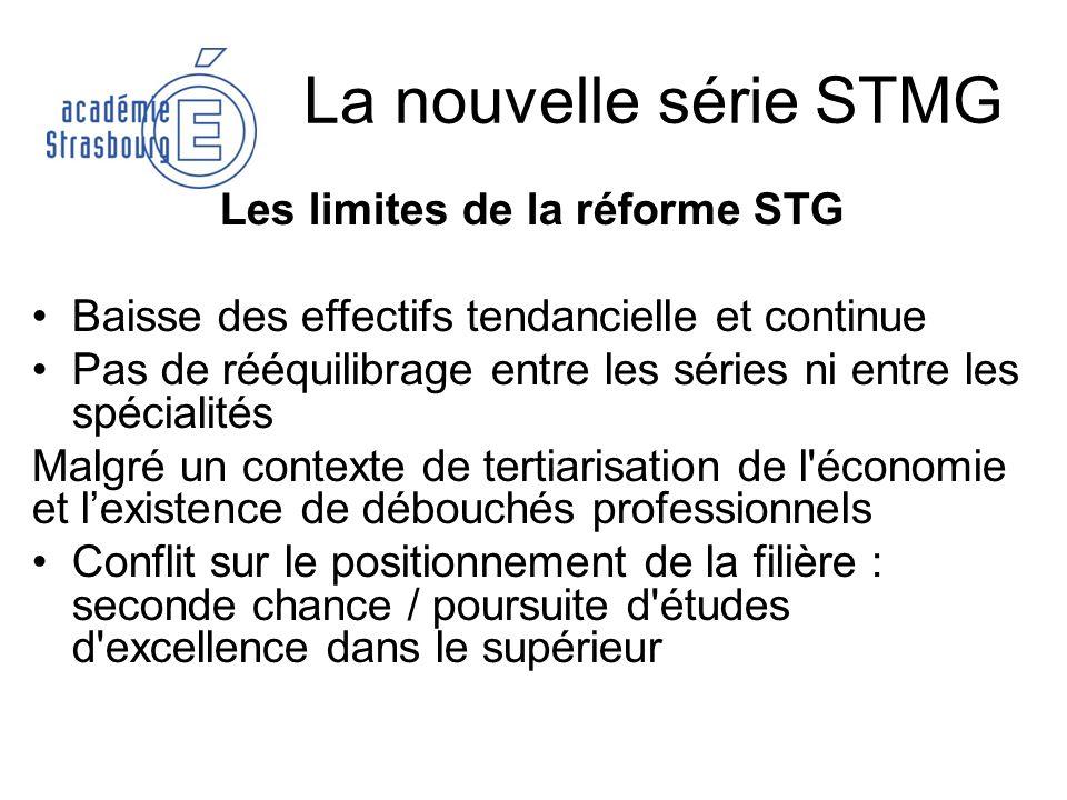 La nouvelle série STMG Les limites de la réforme STG Baisse des effectifs tendancielle et continue Pas de rééquilibrage entre les séries ni entre les