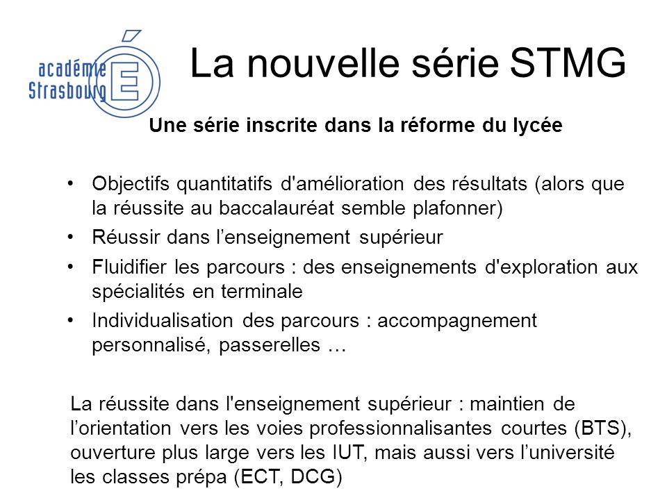 La nouvelle série STMG Une série inscrite dans la réforme du lycée Objectifs quantitatifs d'amélioration des résultats (alors que la réussite au bacca