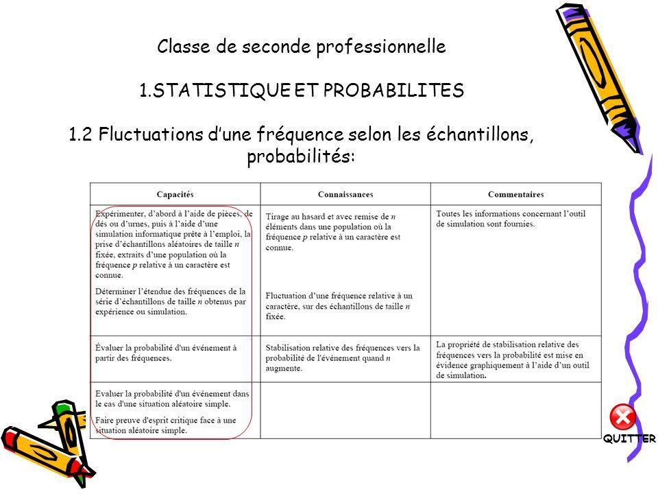 Classe de seconde professionnelle 1.STATISTIQUE ET PROBABILITES 1.2 Fluctuations dune fréquence selon les échantillons, probabilités: QUITTER