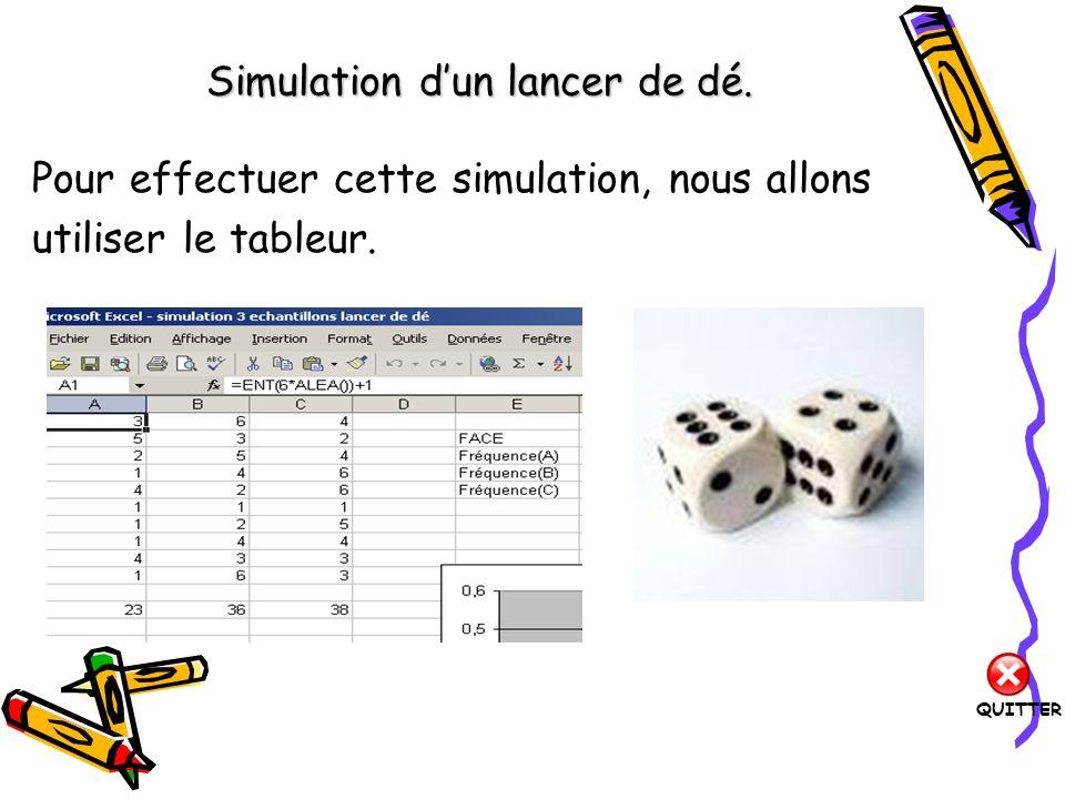 Simulation dun lancer de dé.Pour effectuer cette simulation, nous allons utiliser le tableur.