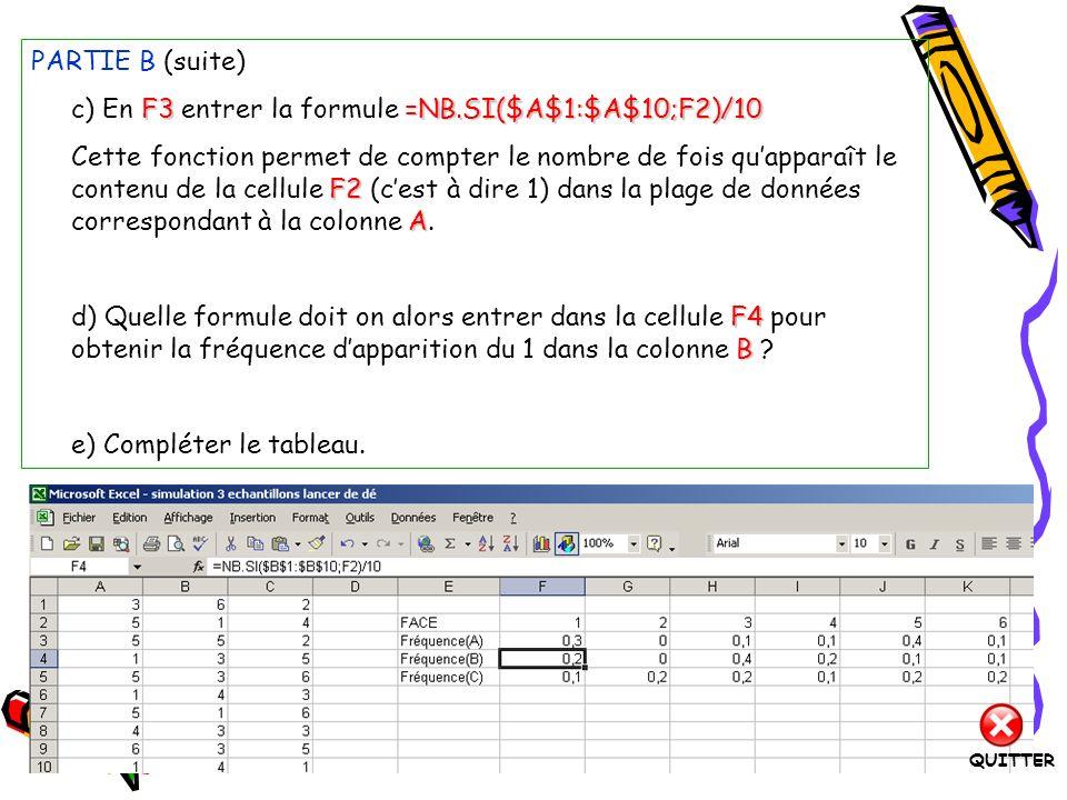 PARTIE B (suite) F3=NB.SI($A$1:$A$10;F2)/10 c) En F3 entrer la formule =NB.SI($A$1:$A$10;F2)/10 F2 A Cette fonction permet de compter le nombre de fois quapparaît le contenu de la cellule F2 (cest à dire 1) dans la plage de données correspondant à la colonne A.