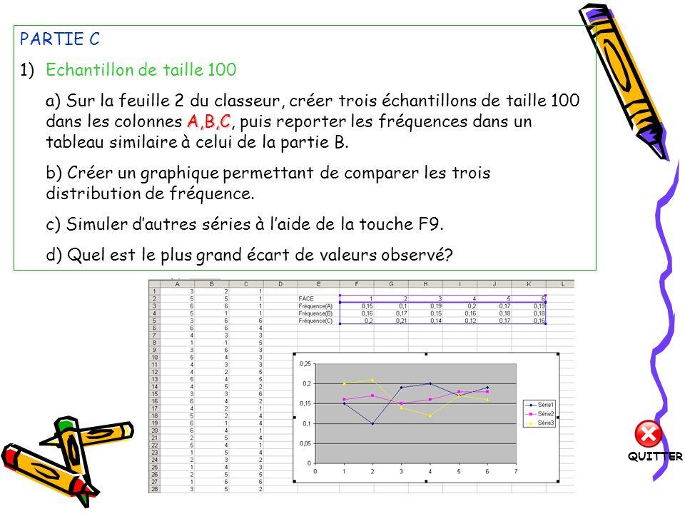 PARTIE C 2)Echantillon de taille 1000 a) Sur la feuille 3 du classeur, reprendre le même procédé pour des échantillons de taille 1000.