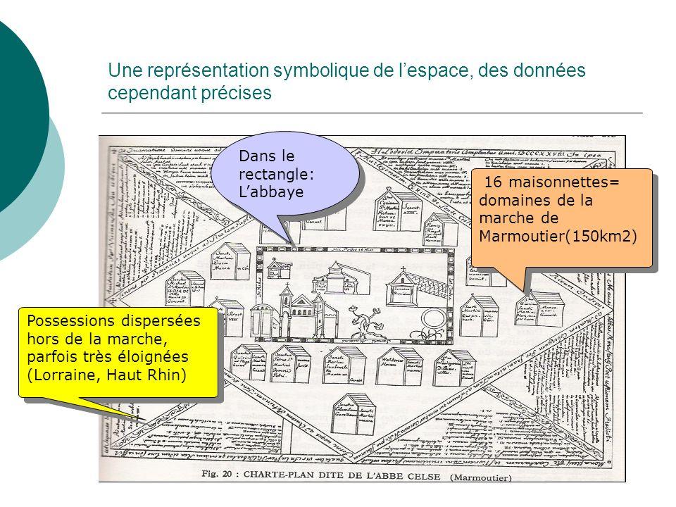 Une représentation symbolique de lespace, des données cependant précises Dans le rectangle: Labbaye Dans le rectangle: Labbaye 16 maisonnettes= domain