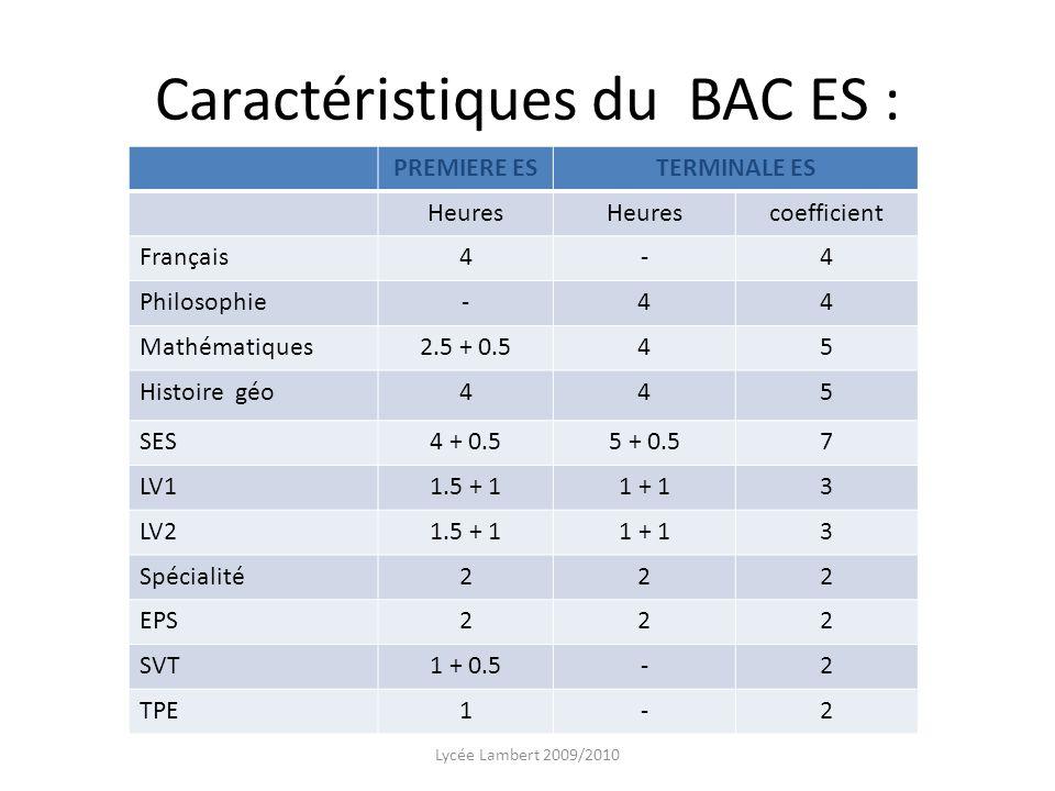 Caractéristiques du BAC ES : PREMIERE ESTERMINALE ES Heures coefficient Français4-4 Philosophie-44 Mathématiques2.5 + 0.545 Histoire géo445 SES4 + 0.5