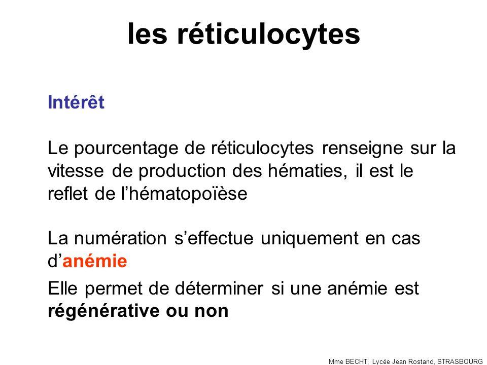 les réticulocytes Anémie non régénérative (x 1 000) Mme BECHT, Lycée Jean Rostand, STRASBOURG