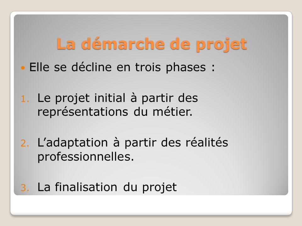 La démarche de projet Elle se décline en trois phases : 1. Le projet initial à partir des représentations du métier. 2. Ladaptation à partir des réali