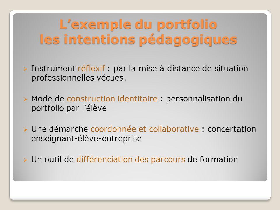 Lexemple du portfolio les intentions pédagogiques Instrument réflexif : par la mise à distance de situation professionnelles vécues. Mode de construct
