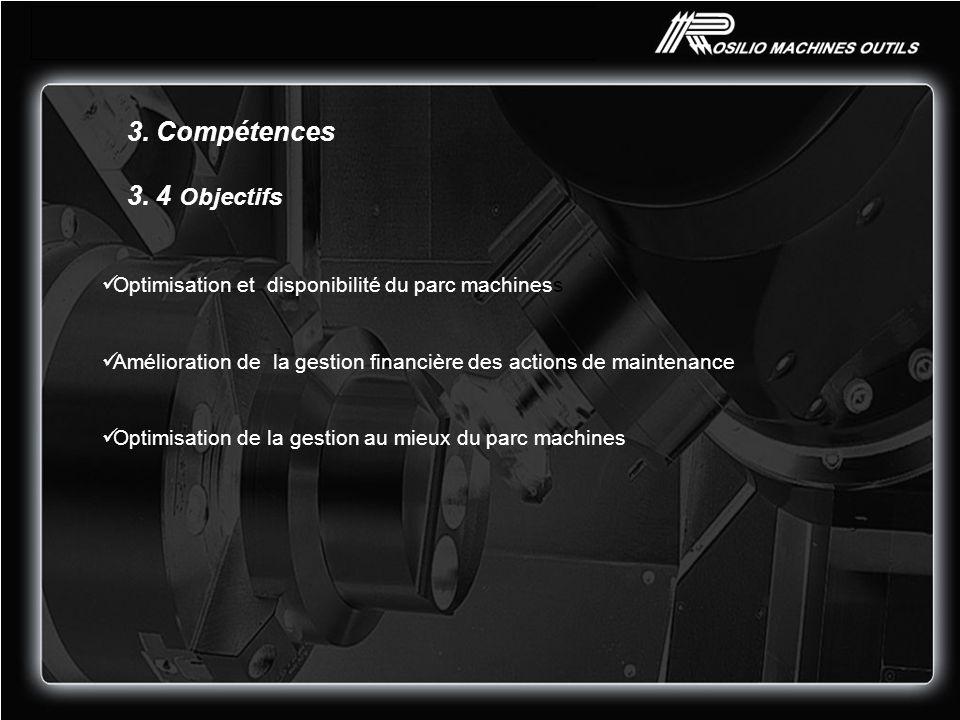 3. Compétences 3. 4 Objectifs Optimisation et disponibilité du parc machiness Amélioration de la gestion financière des actions de maintenance Optimis