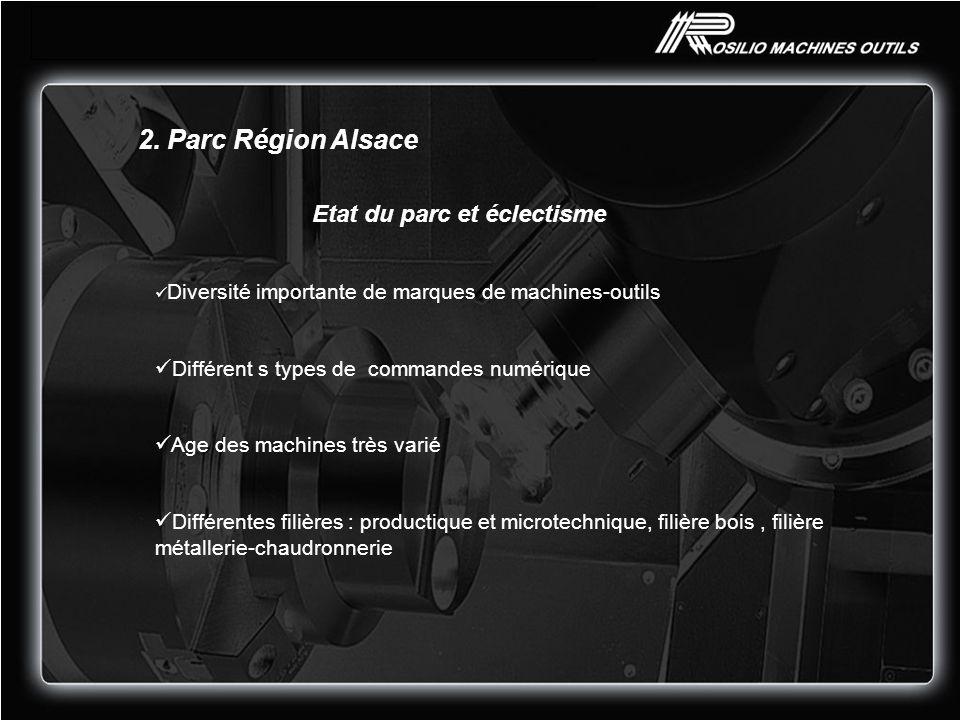2. Parc Région Alsace Etat du parc et éclectisme Diversité importante de marques de machines-outils Différent s types de commandes numérique Age des m