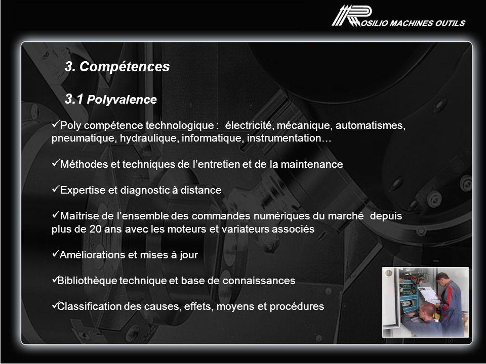 Poly compétence technologique : électricité, mécanique, automatismes, pneumatique, hydraulique, informatique, instrumentation… Méthodes et techniques