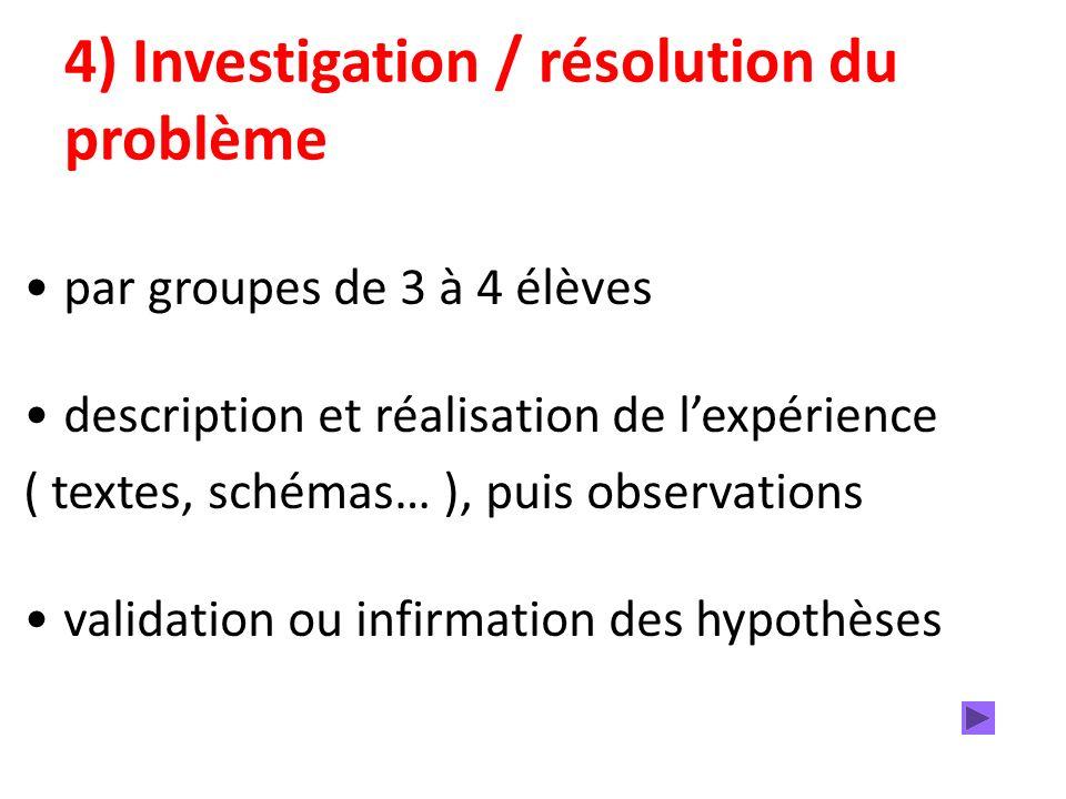 4) Investigation / résolution du problème par groupes de 3 à 4 élèves description et réalisation de lexpérience ( textes, schémas… ), puis observations validation ou infirmation des hypothèses