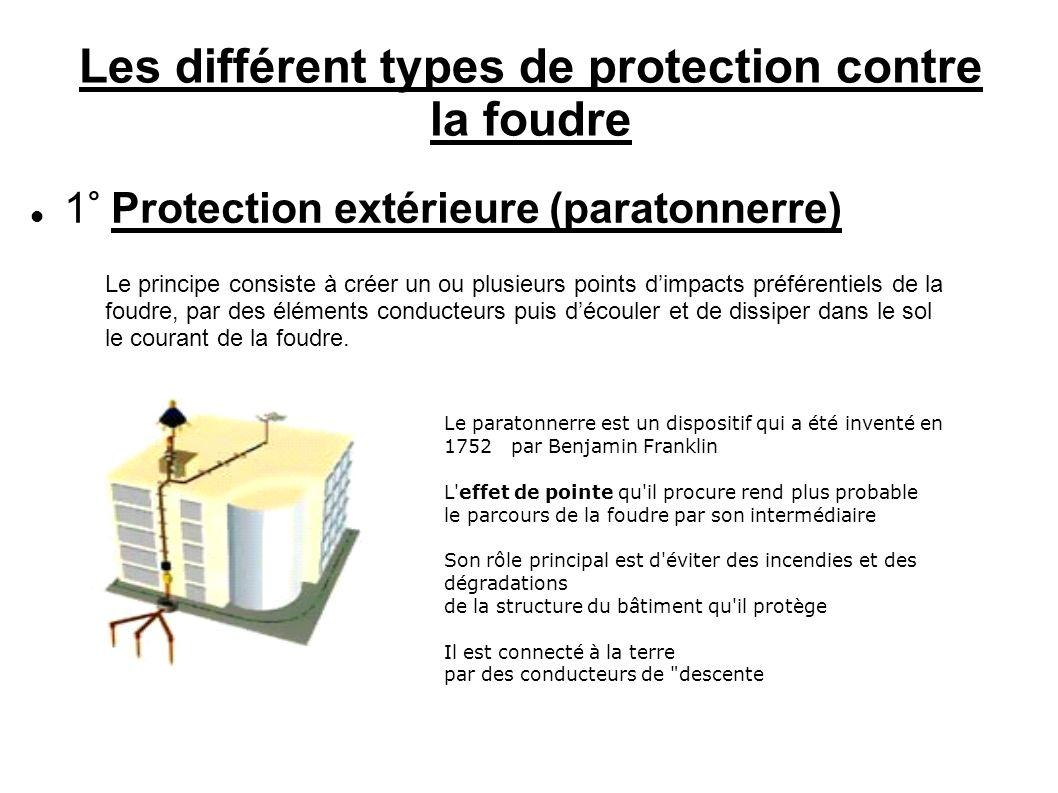 Les différent types de protection contre la foudre 1° Protection extérieure (paratonnerre) Le principe consiste à créer un ou plusieurs points dimpact