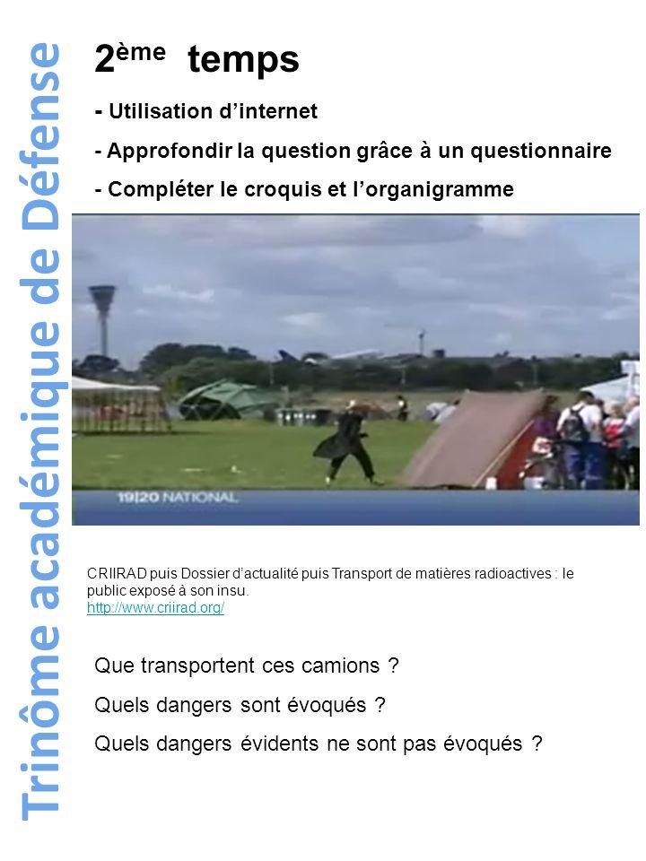 Trinôme académique de Défense 2 ème temps - Utilisation dinternet - Approfondir la question grâce à un questionnaire - Compléter le croquis et lorgani