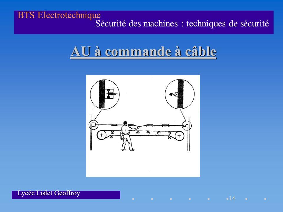 14 Sécurité des machines : techniques de sécurité BTS Electrotechnique Lycée Lislet Geoffroy AU à commande à câble