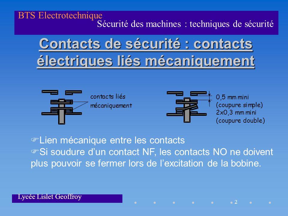 3 Sécurité des machines : techniques de sécurité BTS Electrotechnique Lycée Lislet Geoffroy Contacts de sécurité : manœuvre positive douverture des contacts Liaison rigide enfoncement des contacts éventuellement collés Symbole :