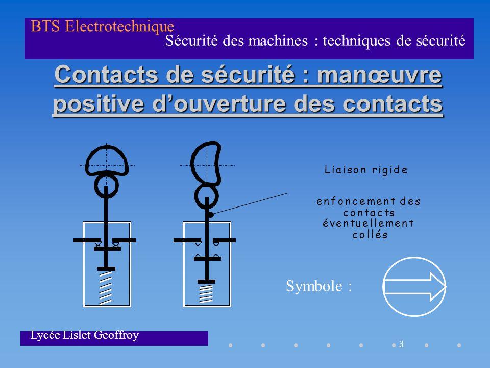 3 Sécurité des machines : techniques de sécurité BTS Electrotechnique Lycée Lislet Geoffroy Contacts de sécurité : manœuvre positive douverture des co
