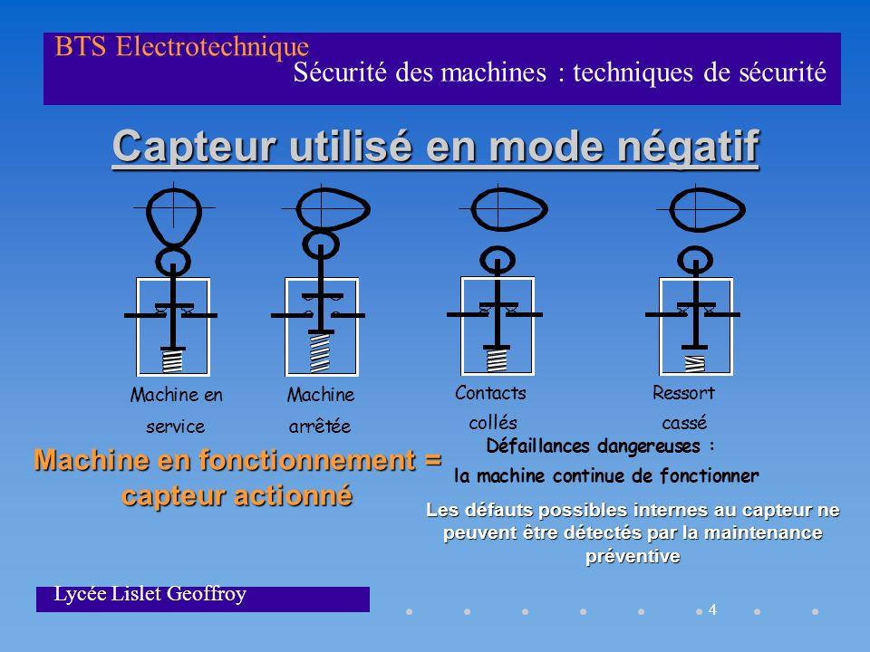 4 Sécurité des machines : techniques de sécurité BTS Electrotechnique Lycée Lislet Geoffroy Capteur utilisé en mode négatif Capteur utilisé en mode né