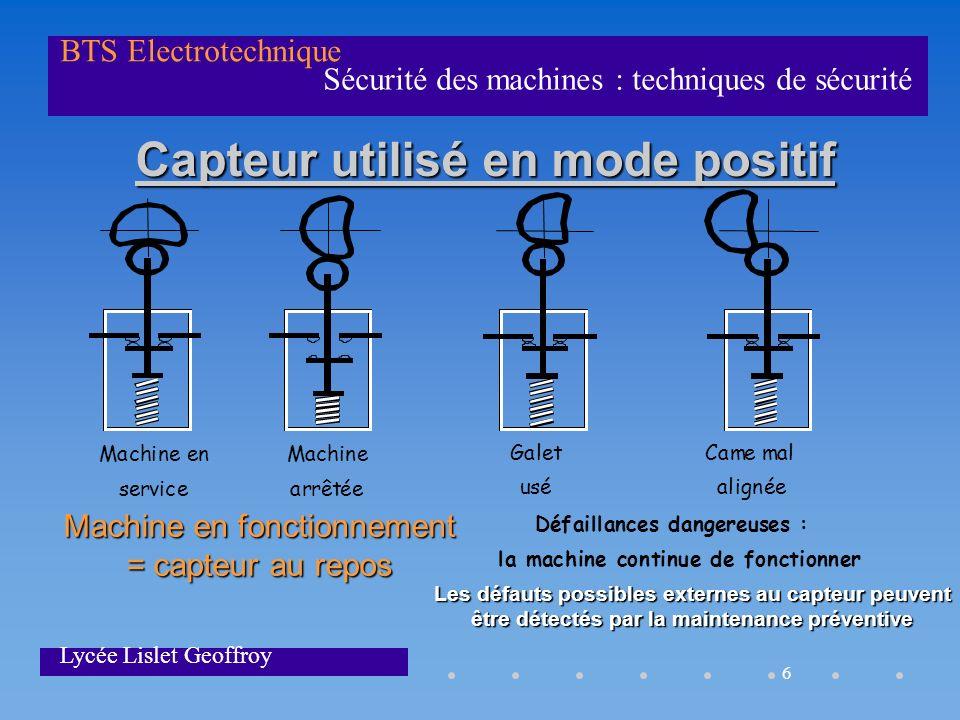 6 Sécurité des machines : techniques de sécurité BTS Electrotechnique Lycée Lislet Geoffroy Capteur utilisé en mode positif Machineen service Machine