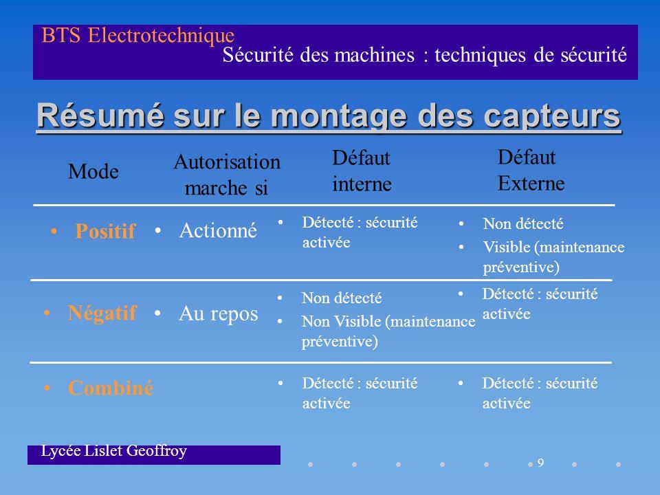 9 Sécurité des machines : techniques de sécurité BTS Electrotechnique Lycée Lislet Geoffroy Résumé sur le montage des capteurs Positif Au repos Défaut