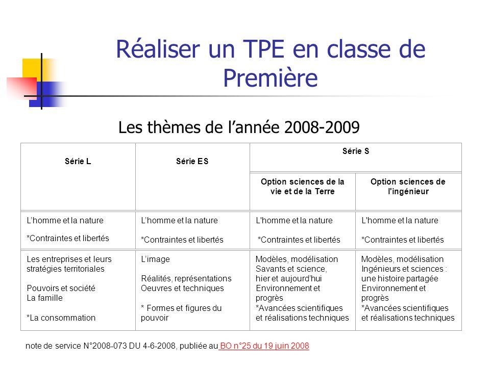 Réaliser un TPE en classe de Première note de service N°2006-077 DU 25-4-2006, publiée au BO n°18 du 4 mai 2006 BO n°18 du 4 mai 2006 Première partie