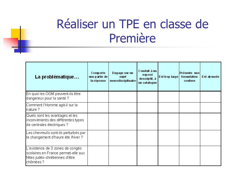 Réaliser un TPE en classe de Première Passer du thème au sujet La problématisation 1. Qui problématise ? 2. Pourquoi problématiser ? 3. Quest - ce quu