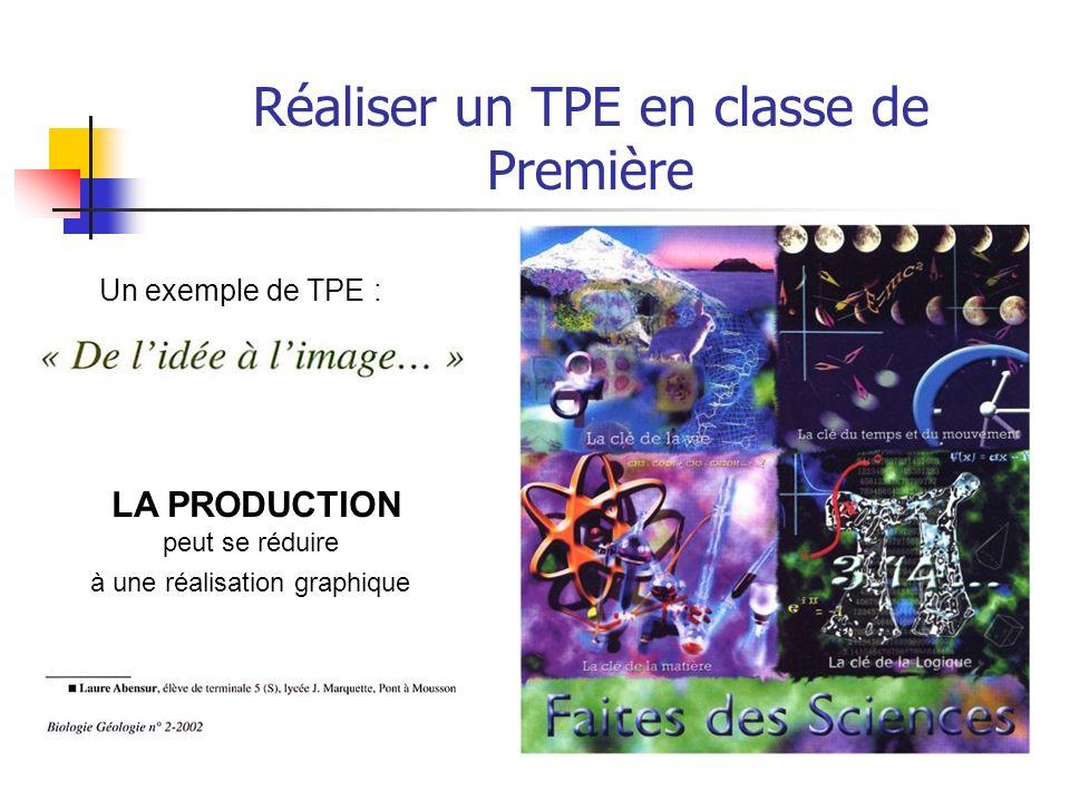 Réaliser un TPE en classe de Première La synthèse personnelle du TPE - a le statut dune copie dexamen -est conservée au service du bac. (la production