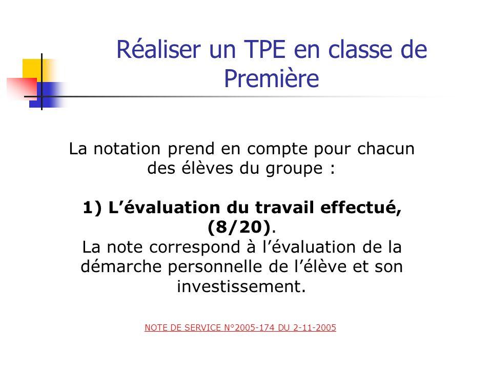 Réaliser un TPE en classe de Première Les trois grandes composantes du TPE: - la démarche personnelle de lélève et son investissement au cours de léla