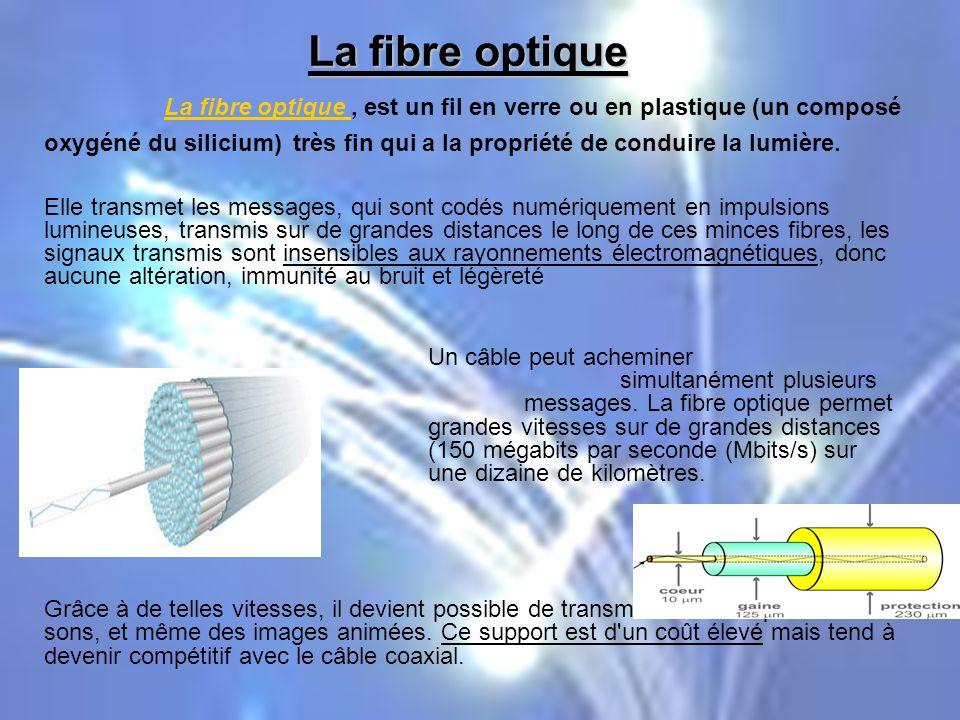 La fibre optique, est un fil en verre ou en plastique (un composé oxygéné du silicium) très fin qui a la propriété de conduire la lumière.
