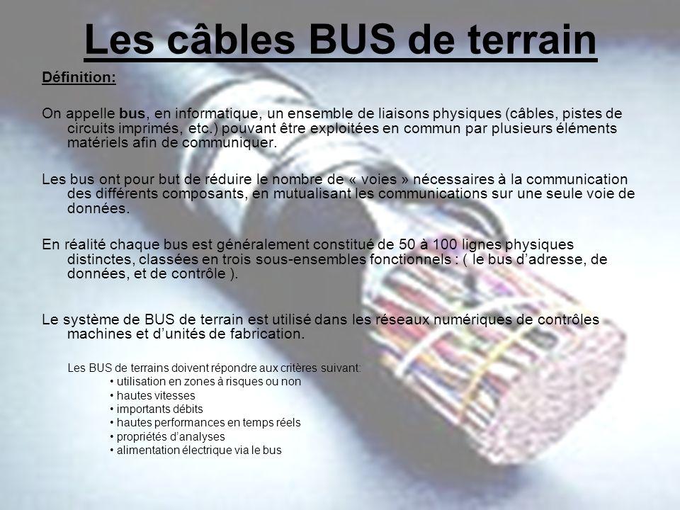 Les câbles BUS de terrain Définition: On appelle bus, en informatique, un ensemble de liaisons physiques (câbles, pistes de circuits imprimés, etc.) pouvant être exploitées en commun par plusieurs éléments matériels afin de communiquer.