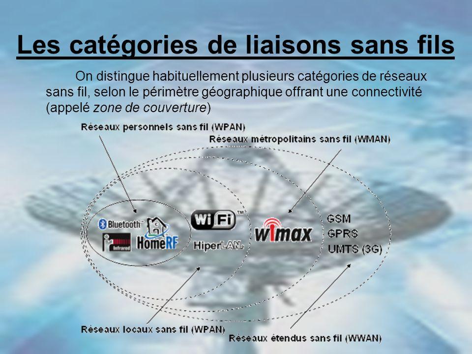 Les catégories de liaisons sans fils On distingue habituellement plusieurs catégories de réseaux sans fil, selon le périmètre géographique offrant une connectivité (appelé zone de couverture)