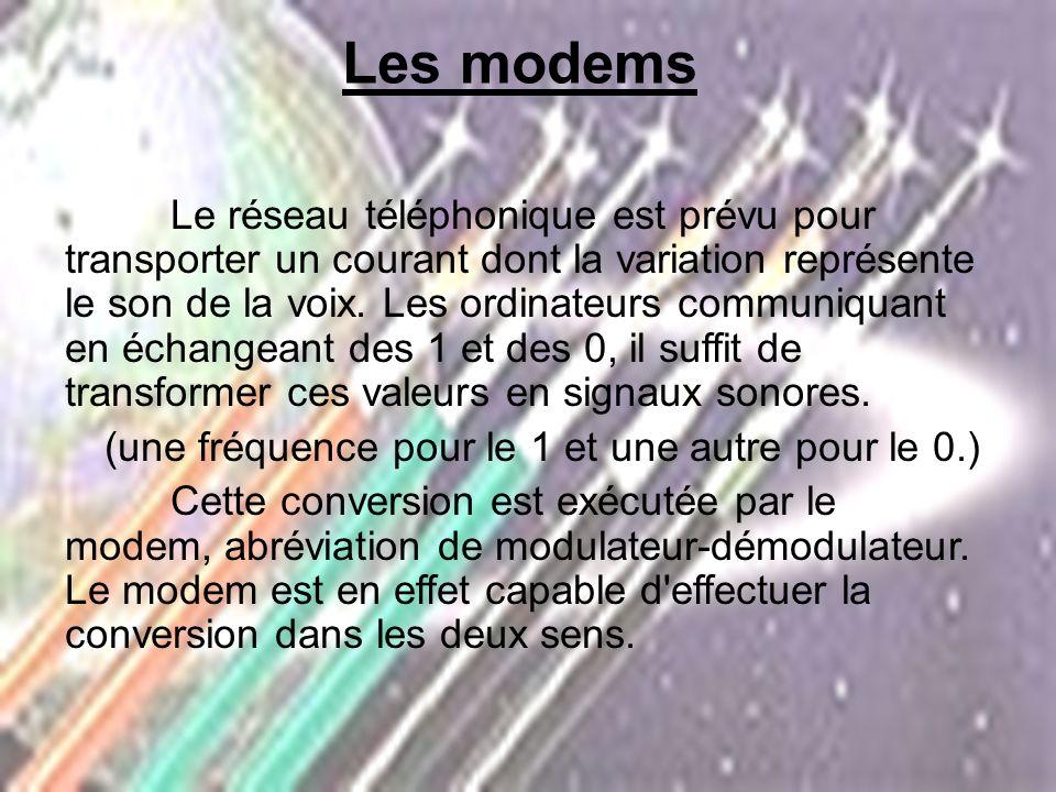 Les modems Le réseau téléphonique est prévu pour transporter un courant dont la variation représente le son de la voix.