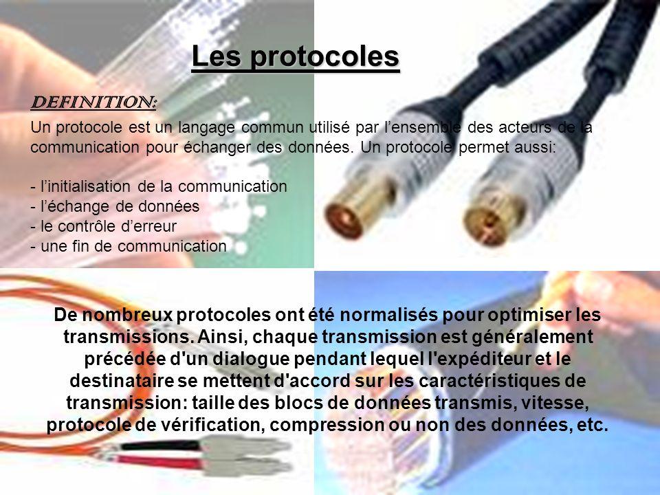 DEFINITION: Un protocole est un langage commun utilisé par lensemble des acteurs de la communication pour échanger des données.