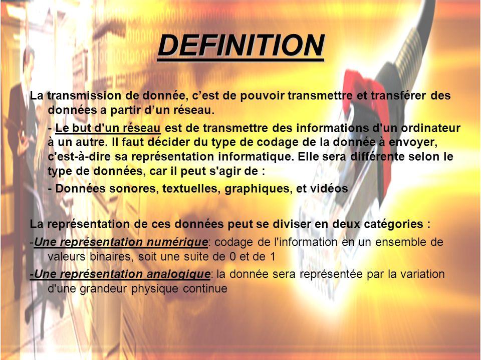 DEFINITION La transmission de donnée, cest de pouvoir transmettre et transférer des données a partir dun réseau.