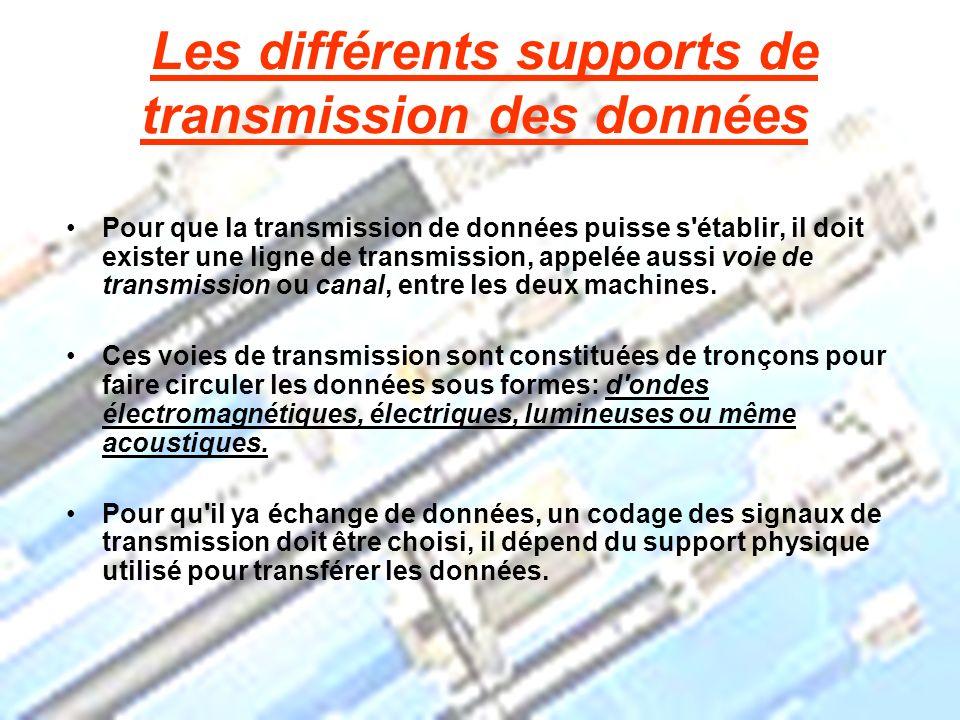 Pour que la transmission de données puisse s établir, il doit exister une ligne de transmission, appelée aussi voie de transmission ou canal, entre les deux machines.