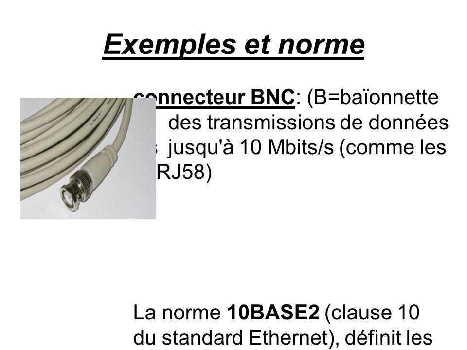 Exemples et norme connecteur BNC: (B=baïonnette ), supporte des transmissions de données à des débits jusqu à 10 Mbits/s (comme les câbles type RJ58) La norme 10BASE2 (clause 10 du standard Ethernet), définit les caractéristiques mécaniques, électriques et fonctionnelles du MAU (Medium Attachment Unit)