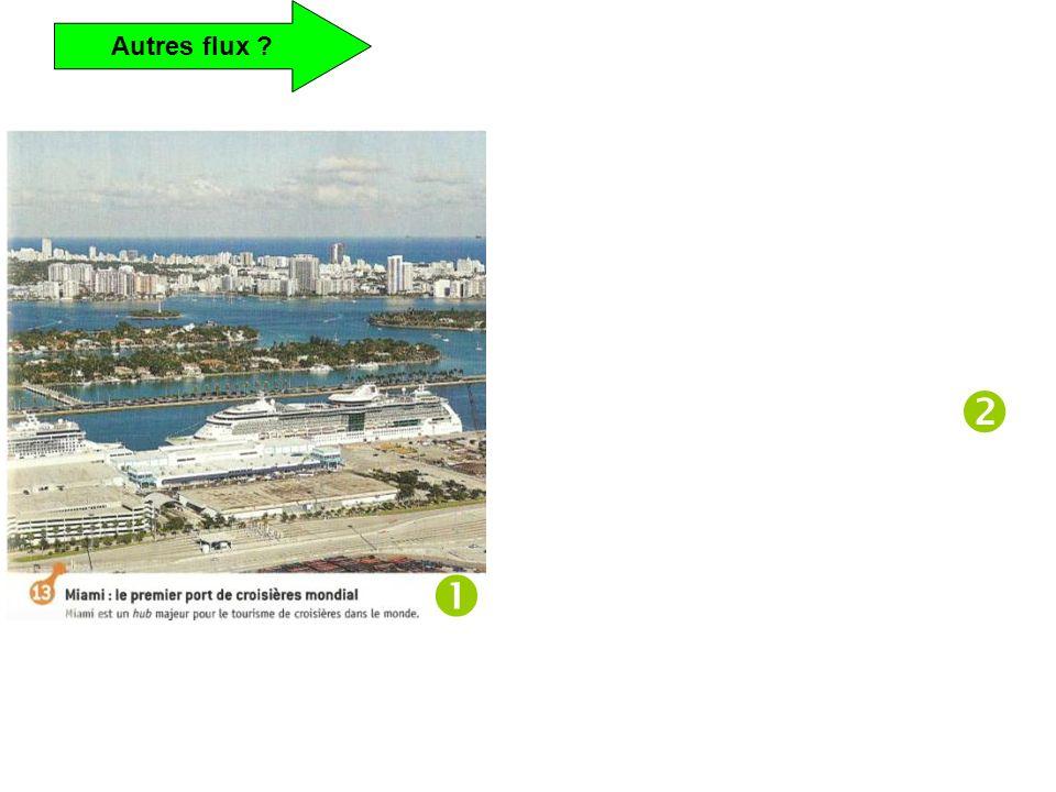 Autres flux ? Gated communities dans la banlieue de Miami