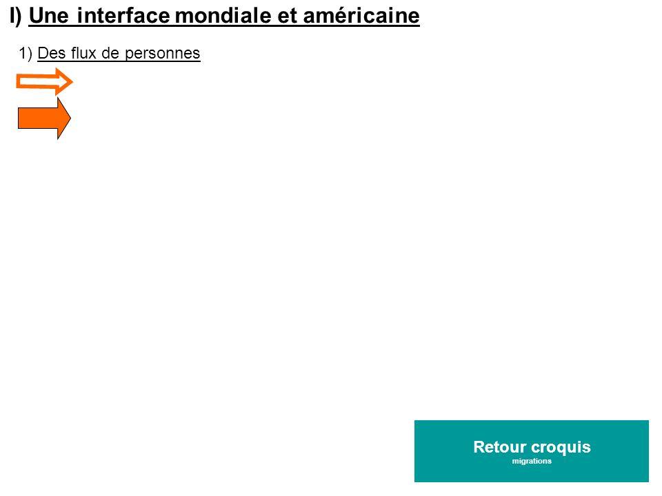 I) Une interface mondiale et américaine 1) Des flux de personnes Retour croquis migrations Retour croquis migrations