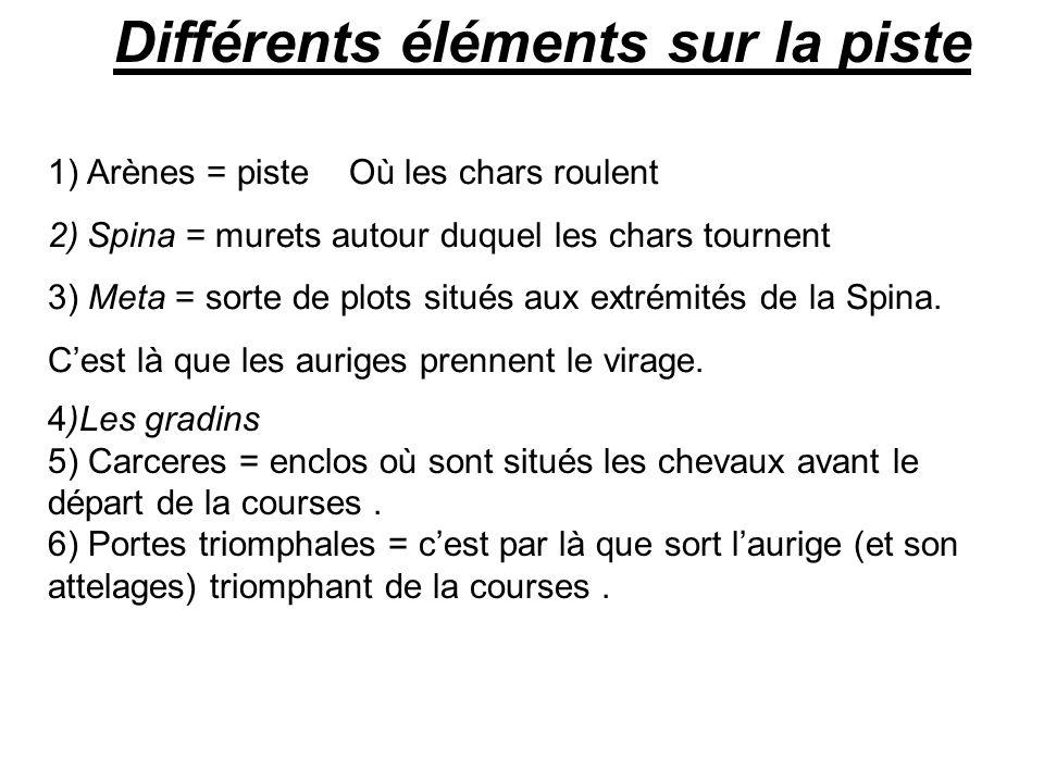 Différents éléments sur la piste 1)Arènes = piste Où les chars roulent 2)Spina = murets autour duquel les chars tournent 3) Meta = sorte de plots situ
