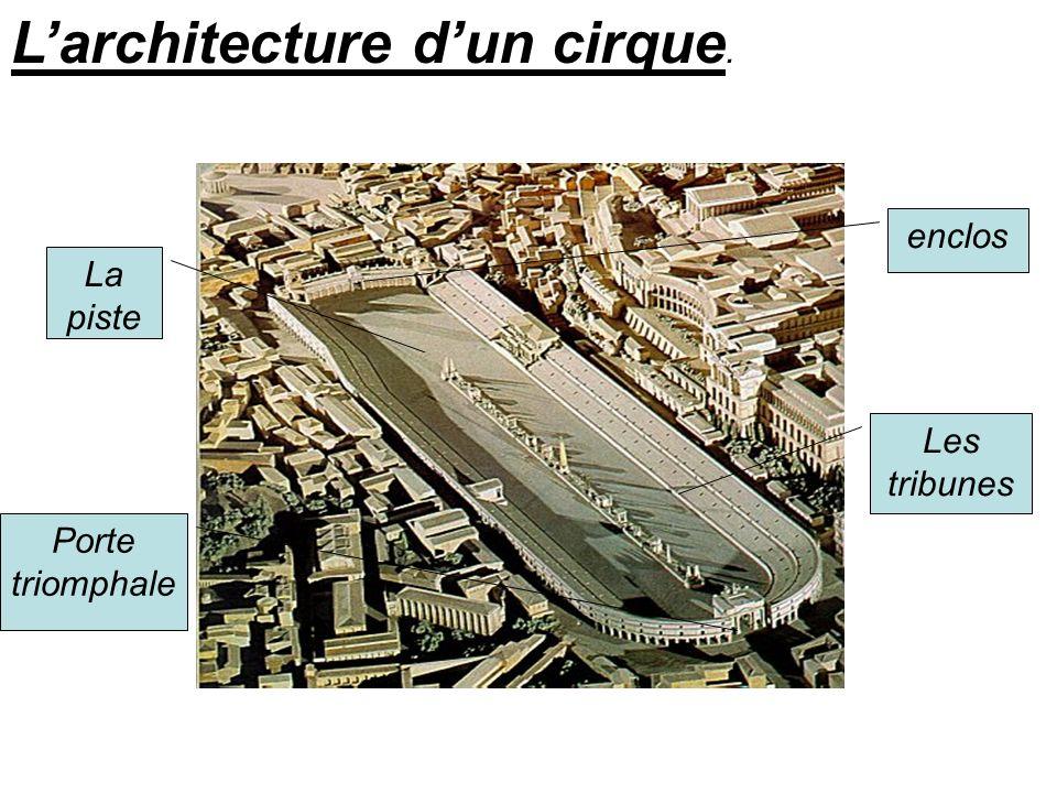 Larchitecture dun cirque. La piste Les tribunes Porte triomphale enclos