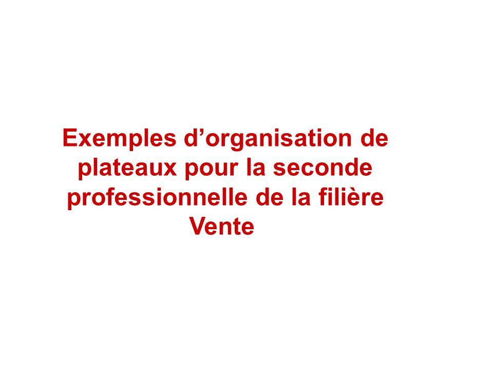 Exemples dorganisation de plateaux pour la seconde professionnelle de la filière Vente