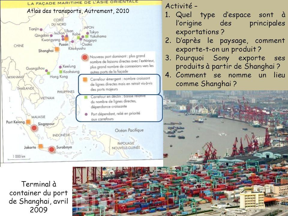 Terminal à container du port de Shanghai, avril 2009 Atlas des transports, Autrement, 2010 Activité – 1.Quel type despace sont à lorigine des principa